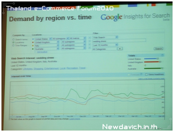 google insight for search